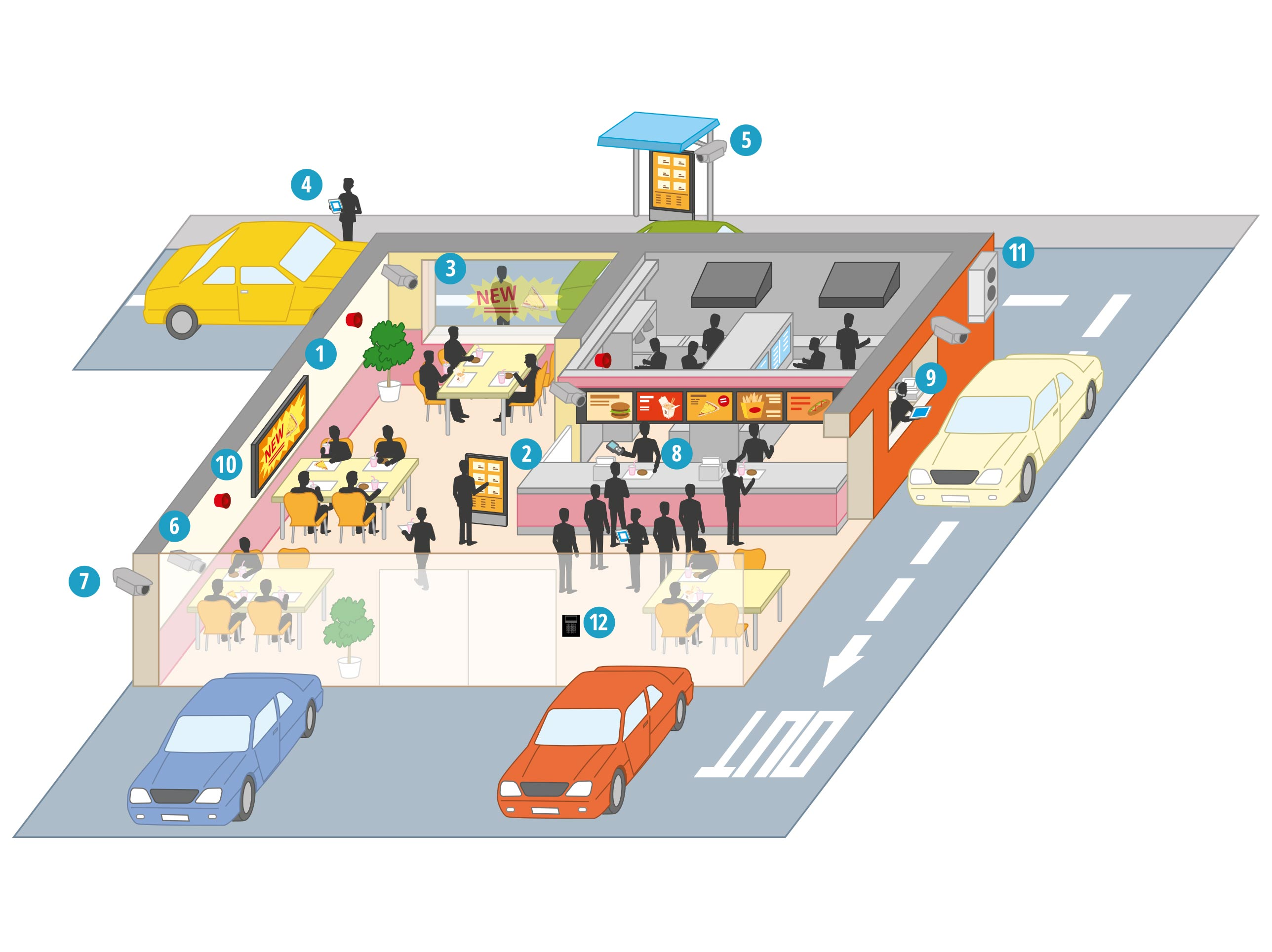 How do Panasonic solutions support the fast food restaurant sector?